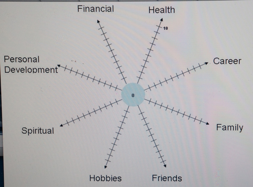Goal Setting Chart
